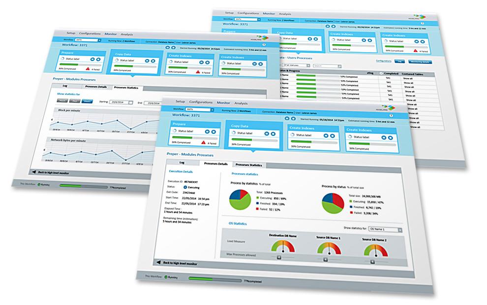 Accelario Data Migration Tool